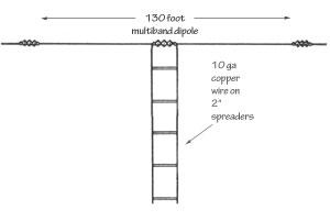 W4NEQ 130 foot doublet / open wire line
